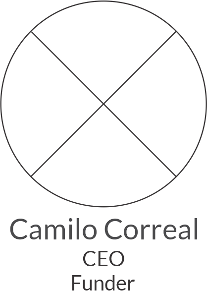 dados-group-camilo-correal